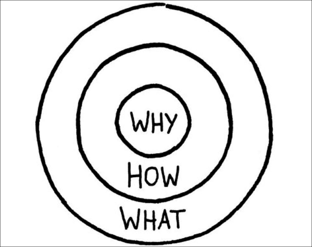 با چرا شروع کنید