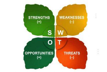 تجزیه و تحلیل SWOT  چیست