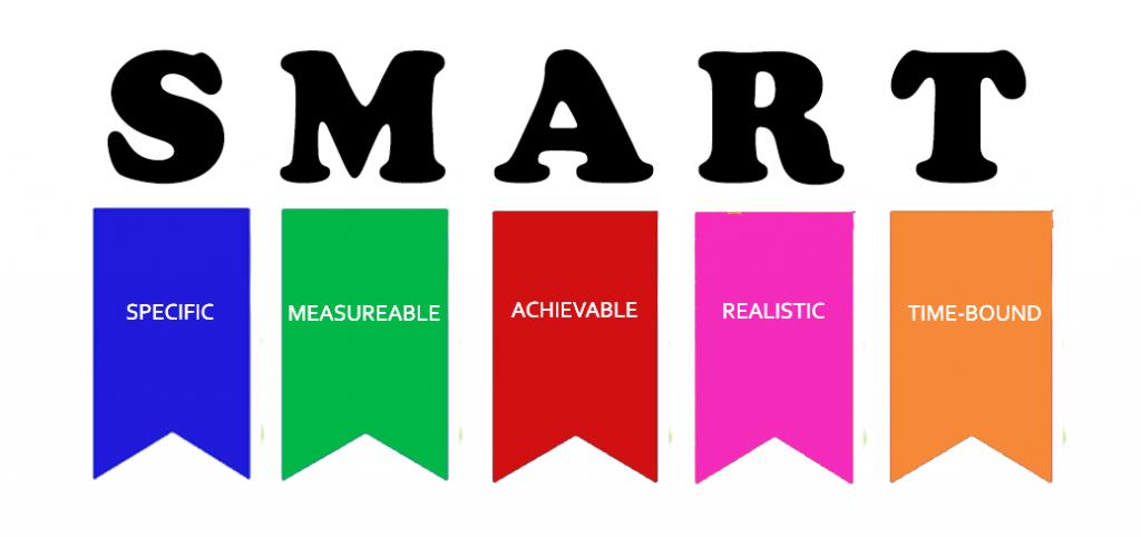 اهداف بازاریابی بایستی SMART باشند.