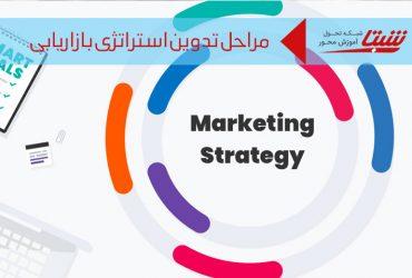 آموزش نحوه تدوین استراتژی بازاریابی